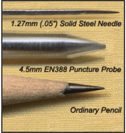puncture probe